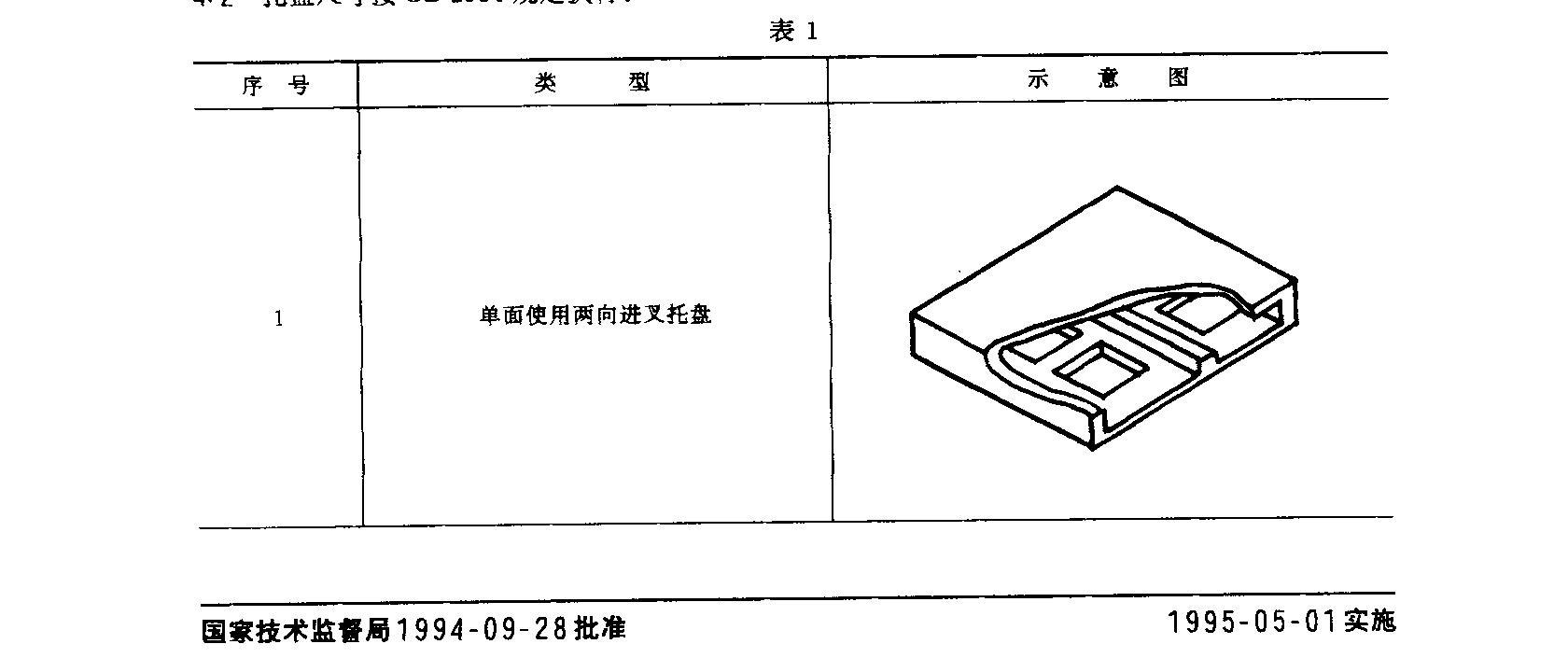 塑料托盘国家标准GB15234-94(附件pdf下载)